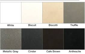 Blanco Sink Colors Chart Innovational Ideas Blanco Sink Colors Silgranit Contemporary