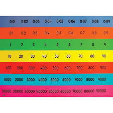 Gattegno Place Value Chart Childs Place Value Chart Full Autopress Education Ltd