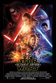 Star Wars Episode Vii The Force Awakens 2015 Imdb