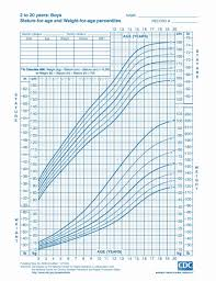Growth Chart Girls Calculator Weight Chart For Baby Girl Calculator Www