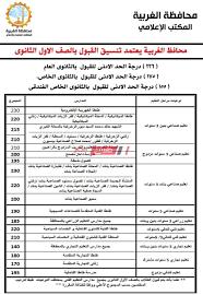 تنسيق الثانوية العامة 2021 محافظة الغربية درجات القبول لطلاب الشهادة  الاعدادية - موقع صباح مصر