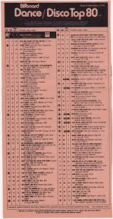 Billboard Disco Charts Topping The Charts Paul Parker Music