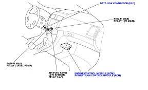 2004 saturn ion starter location wiring diagram exampleshonda 1997 Honda Accord Ex Fuse Box Diagram 2007 accord 2 4 se (hit puddle) cranks but won't start drive 1997 honda accord fuse box diagram