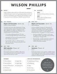 Resume Cover Letter Format Nursing Resume Cover Letter Questions