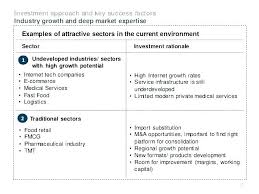 Investment Plan Templates Private Equity Business Plan Template