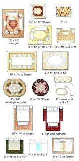 area rug size chart sizes attractive standard how to choose for dining room