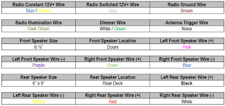 land rover defender td5 radio wiring diagram wiring diagram land rover discovery 1 wiring diagram jodebal