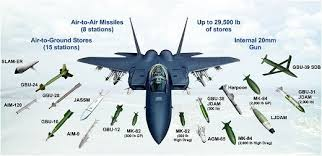 what are the main differences between the f 14 f 15 f 16 and f the f 15 eagle is designed to be the ultimate air superiority fighter but due to having no equal for most of its career it also has a mod to make it