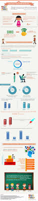 the importance of pre school education infographic e learning  the importance of pre school education infographic e learning infographics