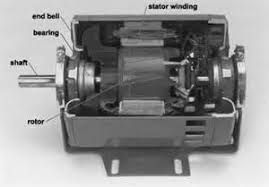 leroy somer motor wiring diagram single phase images leroy somer single phase induction motors emerson
