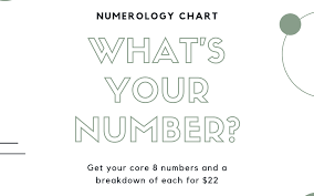 Numerology Chart Numerology Chart The Lucky Sage