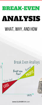 Break Even Analysis What Why And How Cleverism