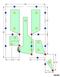 27803d1394064225 wiring layout barn barn outline doityourself com on pole barn wiring diagram