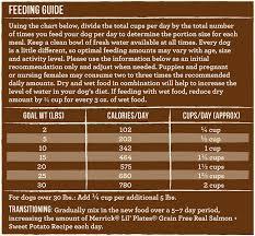 Merrick Grain Free Salmon Sweet Potato Recipe Dry Dog Food 4 Lb Bag