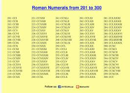 53 Thorough Roman Numerals 1 300 Chart