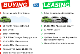 lease a car vs buy buy or lease vehicle under fontanacountryinn com