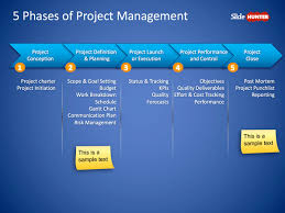 Powerpoint Project Management Templates Free 5 Phases Of Project Management Powerpoint Slide Free