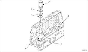 series 60 cylinder block and liner diagram detroit diesel series 60 cylinder block and liner diagram