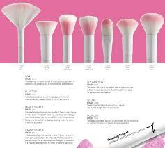 wet n wild pink makeup brushes