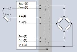 strain measurement dewesoft® pro training 4 wire circuit