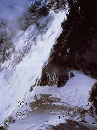 1996 Everest Disaster Barca Fontanacountryinn Com