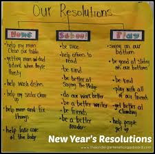 writing new year s resolutions in kindergarten this is a great writing new year s resolutions in kindergarten this is a great goal setting and writing lesson