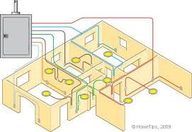 home electrical wiring basics home image wiring home electrical wiring basics pdf home auto wiring diagram schematic on home electrical wiring basics