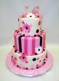 cake boss birthday cakes for teen girls. Plain Birthday Cake Boss Cakes For Girls  Google Search For Cake Boss Birthday Cakes Teen Girls 1