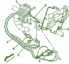 gmc wiring diagrams gmc sierra 1997 steering column fuse box check these out some diagrams for gmc sierra 1997 steering column fuse box gmc sierra 1997 steering column fuse