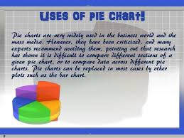 Uses Of Pie Chart 46 Up To Date Why Use Pie Chart