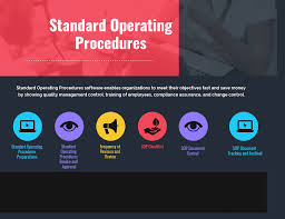 Standard Operating Procedure For Design Department Guidelines For Preparing Standard Operating Procedures