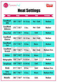 Htv Sizing Chart Sizing Chart For Htv Www Bedowntowndaytona Com