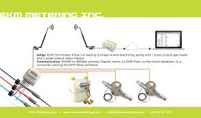 remote water gas and electricity metering ekm support desk electricity and or water and or gas metering