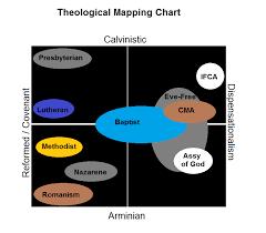 Theology Charts Bible Charts