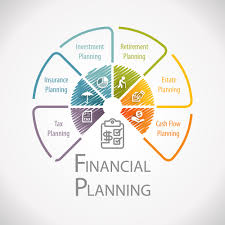 Financial Advisor Retirement Why Should You Want Professional Help With Your Financial