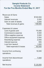 Reporting Unusual Items Income Statement Accountingcoach