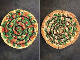 Papa Johns Size Chart Papa Johns And Pizza Corner Merger To Create Indias Third