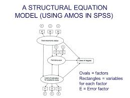 a structural equation model using amos in spss