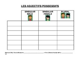 Possessive Pronouns In French Chart French Possessives Worksheets Teaching Resources Tpt