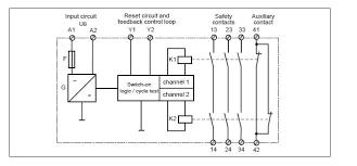 pnoz x1 pilz safety relays original supply us 56 00 84 00 diagrams