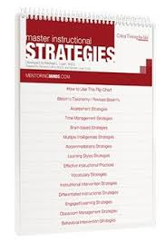 Common Core Standards And Strategies Flip Chart 12 Best Mentoring Minds Images Mentoring Minds Teaching
