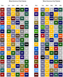 Favorite Nfl Team By County Archive Actuarial Outpost