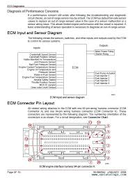 caterpillar c15 ecm wiring diagram caterpillar caterpillar ecm wiring diagram solidfonts on caterpillar c15 ecm wiring diagram
