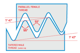 Bsp Npt Comparison Chart G R Rp Withworth Thread Bspp Bspt