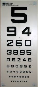 20 20 Vision Chart What Is 20 20 Vision How Do We Measure Vision Eye