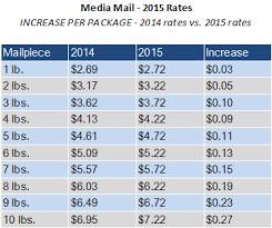 Media Mail Postage Chart Ecommerceweekly Com Seller Tips For Online Retailers
