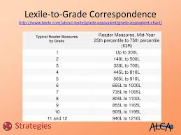 Ppt Text Complexity Powerpoint Presentation Free Download