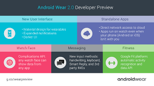 android wear 2 0 dev preview infografic