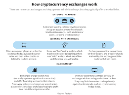 For instance, a user could deposit usd into a crypto exchange and buy bitcoin. Chaos And Hackers Stalk Investors On Cryptocurrency Exchanges