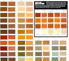 Home Depot Paints Colors